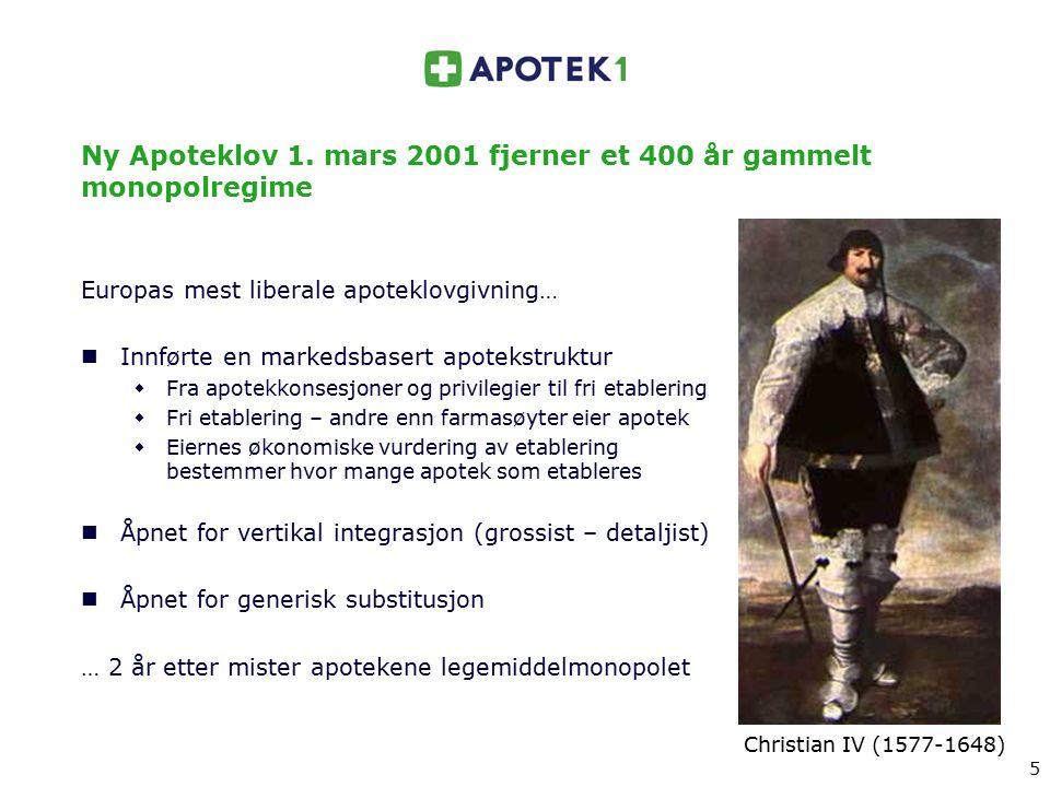 5 5 Ny Apoteklov 1. mars 2001 fjerner et 400 år gammelt monopolregime Europas mest liberale apoteklovgivning… Innførte en markedsbasert apotekstruktur