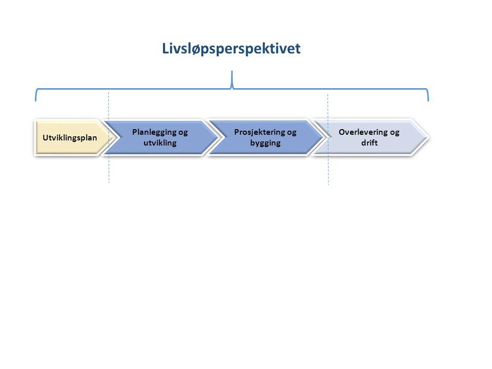 Utviklingsplan Planlegging og utvikling Prosjektering og bygging Overlevering og drift Livsløpsperspektivet