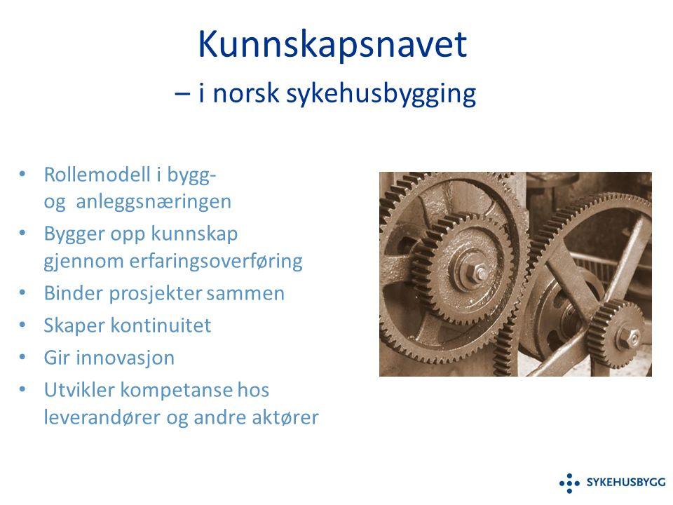Kunnskapsnavet – i norsk sykehusbygging Rollemodell i bygg- og anleggsnæringen Bygger opp kunnskap gjennom erfaringsoverføring Binder prosjekter sammen Skaper kontinuitet Gir innovasjon Utvikler kompetanse hos leverandører og andre aktører