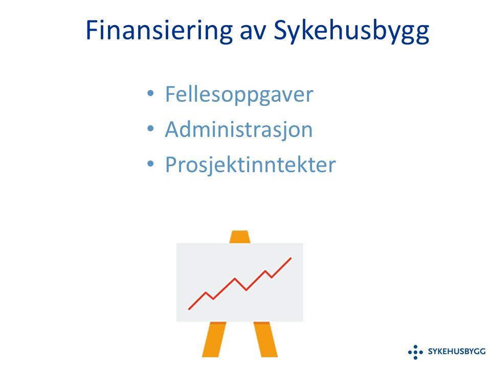 Finansiering av Sykehusbygg Fellesoppgaver Administrasjon Prosjektinntekter