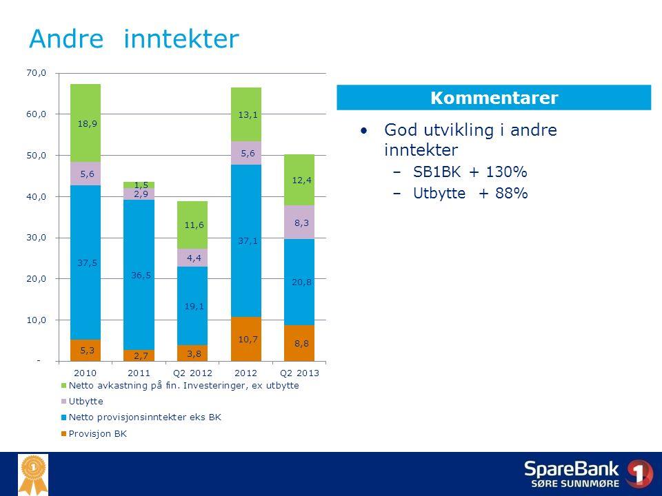 Andre inntekter Kommentarer God utvikling i andre inntekter –SB1BK + 130% –Utbytte + 88%