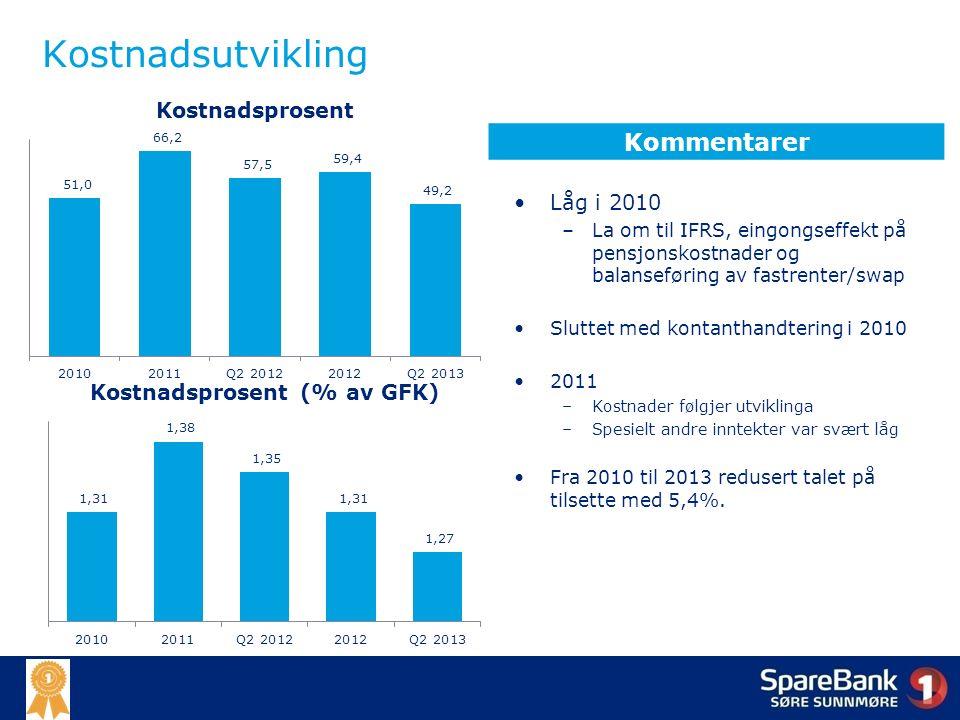 Kostnadsutvikling Låg i 2010 –La om til IFRS, eingongseffekt på pensjonskostnader og balanseføring av fastrenter/swap Sluttet med kontanthandtering i 2010 2011 –Kostnader følgjer utviklinga –Spesielt andre inntekter var svært låg Fra 2010 til 2013 redusert talet på tilsette med 5,4%.
