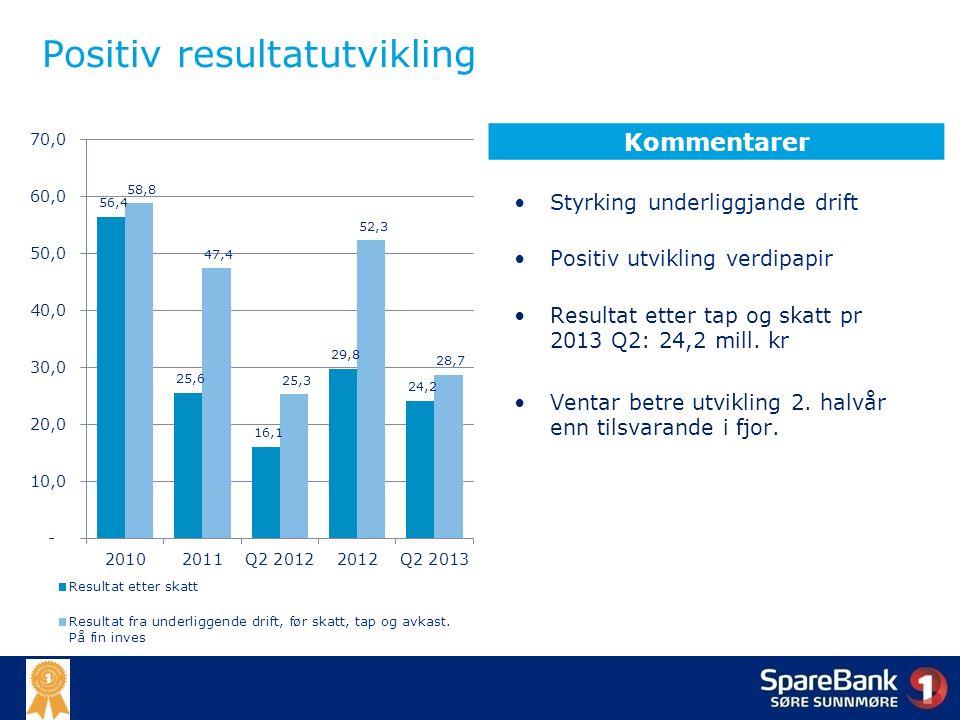 Positiv resultatutvikling Styrking underliggjande drift Positiv utvikling verdipapir Resultat etter tap og skatt pr 2013 Q2: 24,2 mill.