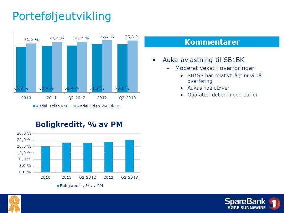 Porteføljeutvikling Auka avlastning til SB1BK –Moderat vekst i overføringar SB1SS har relativt lågt nivå på overføring Aukas noe utover Oppfatter det som god buffer Kommentarer
