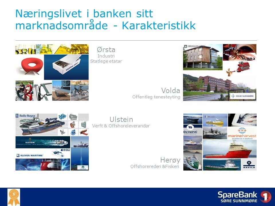 SpareBank 1 Søre Sunnmøre - Solid og lokalt forankra Nøkkeltal - konsern31.12.201230.06.2013 Rein kjernekapitaldekning - konsolidert12,02 %11,32 % EK-avkastning – etter tap og skatt6,40 %10,15 % Driftskost.