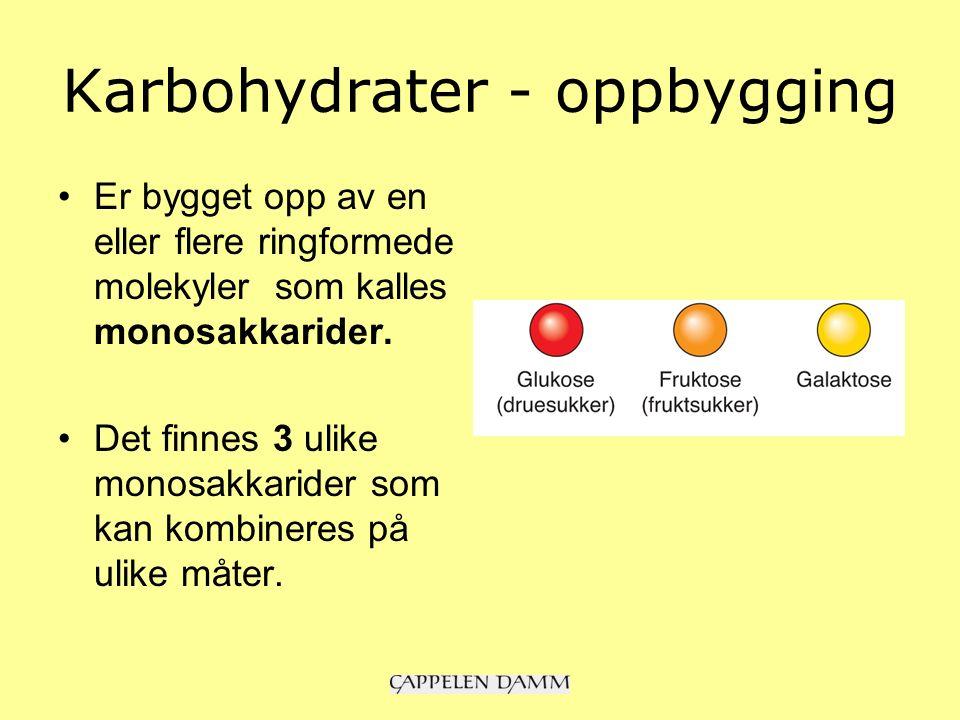 Karbohydrater - oppbygging Er bygget opp av en eller flere ringformede molekyler som kalles monosakkarider.