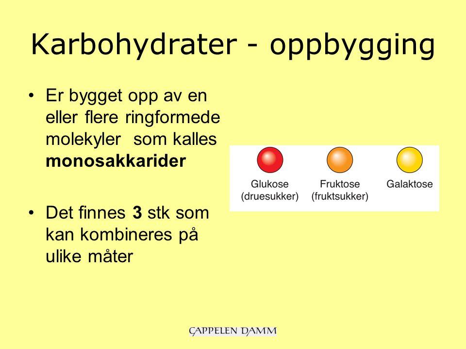 Karbohydrater - oppbygging Er bygget opp av en eller flere ringformede molekyler som kalles monosakkarider Det finnes 3 stk som kan kombineres på ulike måter