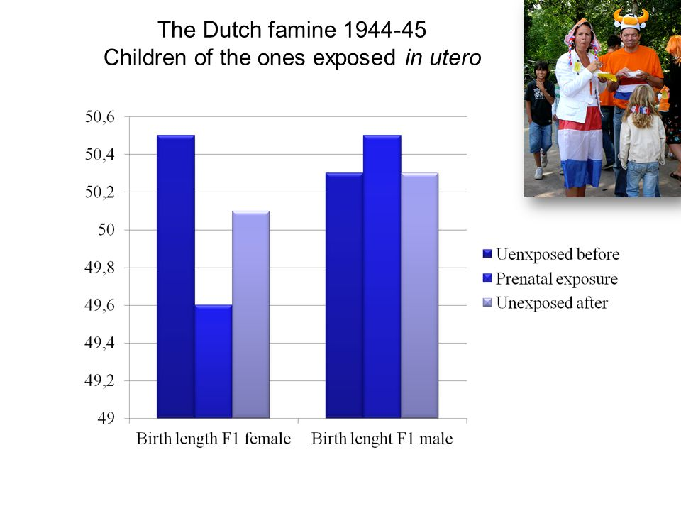 The Dutch famine 1944-45 Children of the ones exposed in utero