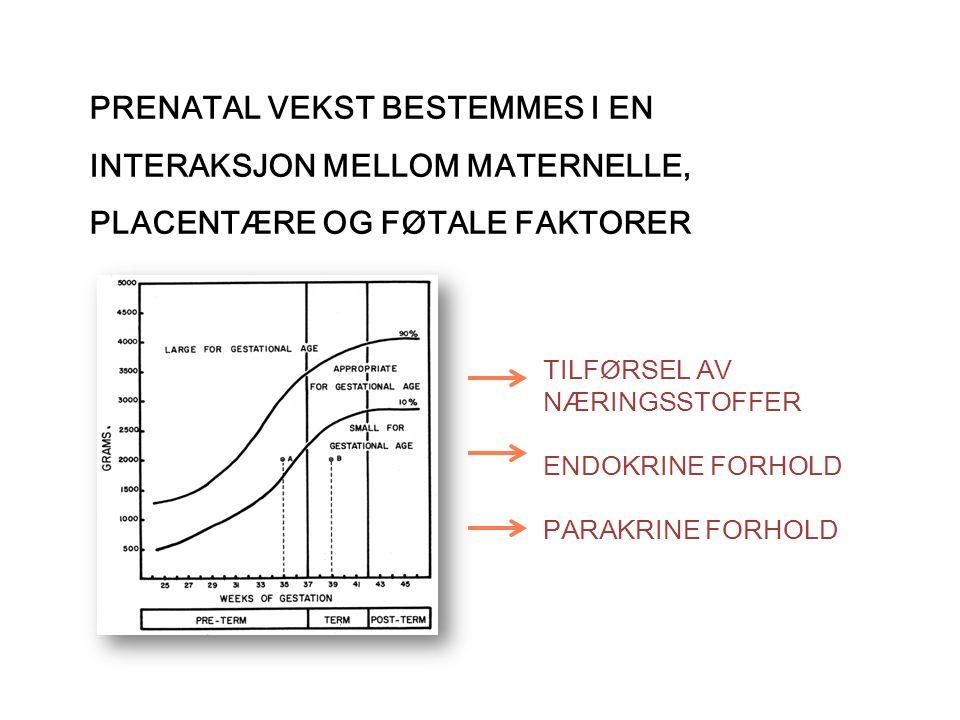 O2O2 Glukose Aminosyrer Calcium LD-Lipoprot Jern IgG MORPlacentaFOSTER Diffusjon Aktiv transport Endocytose PLACENTA – FYSIOLOGI