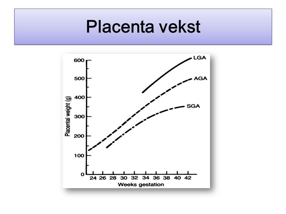 IUGR har nedsatt konsentrasjon av aminosyrer - og AA transport er ikke blodstrømsavhengig