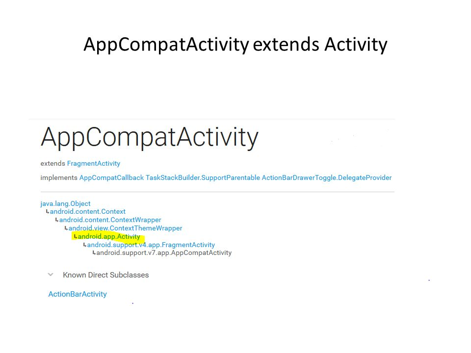 AppCompatActivity extends Activity