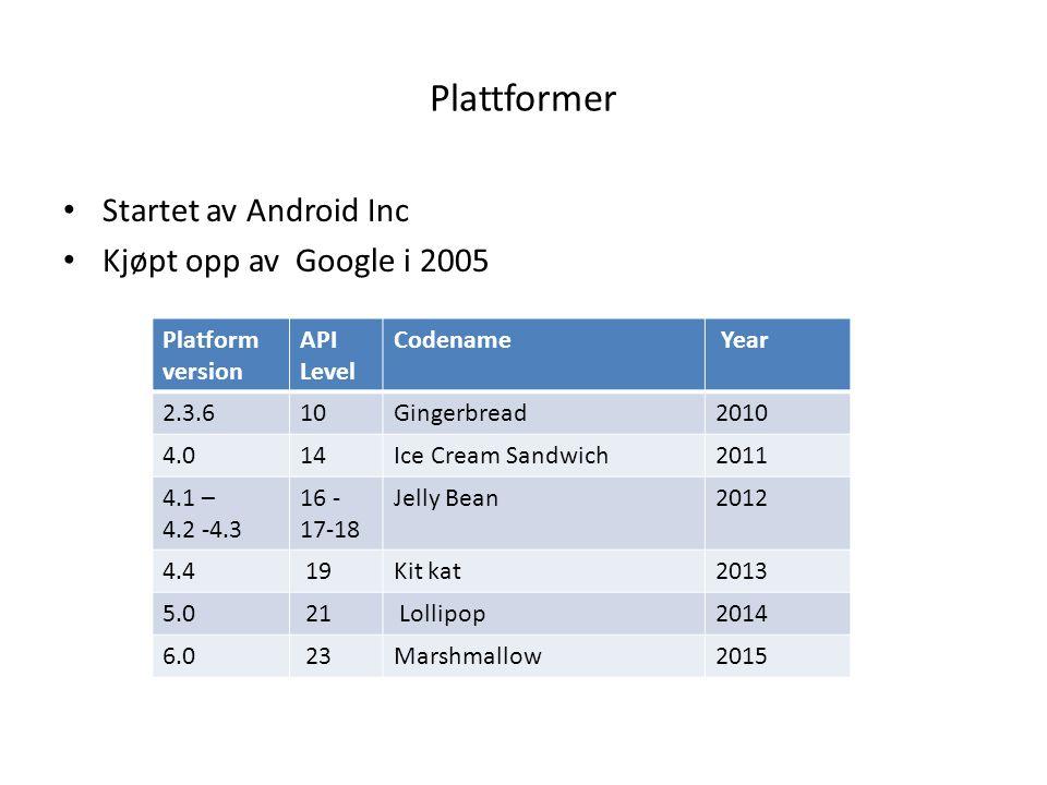 Plattformer Startet av Android Inc Kjøpt opp av Google i 2005 Platform version API Level Codename Year 2.3.610Gingerbread2010 4.014Ice Cream Sandwich2