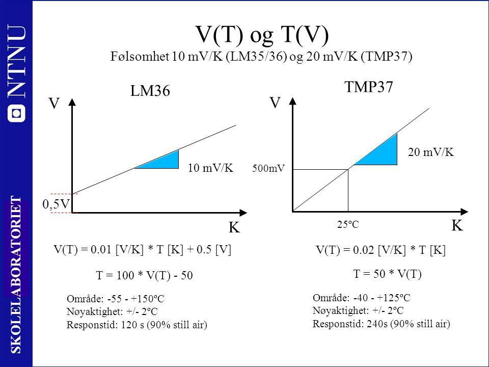 89 SKOLELABORATORIET V(T) og T(V) Følsomhet 10 mV/K (LM35/36) og 20 mV/K (TMP37) 0,5V 10 mV/K V(T) = 0.01 [V/K] * T [K] + 0.5 [V] T = 100 * V(T) - 50 20 mV/K V(T) = 0.02 [V/K] * T [K] T = 50 * V(T) TMP37 LM36 V V K K 25ºC 500mV Område: -40 - +125ºC Nøyaktighet: +/- 2ºC Responstid: 240s (90% still air) Område: -55 - +150ºC Nøyaktighet: +/- 2ºC Responstid: 120 s (90% still air)