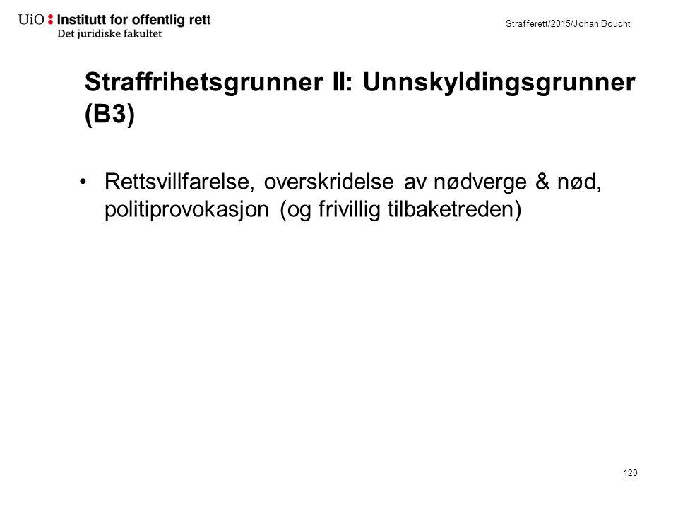Strafferett/2015/Johan Boucht Straffrihetsgrunner II: Unnskyldingsgrunner (B3) Rettsvillfarelse, overskridelse av nødverge & nød, politiprovokasjon (og frivillig tilbaketreden) 120