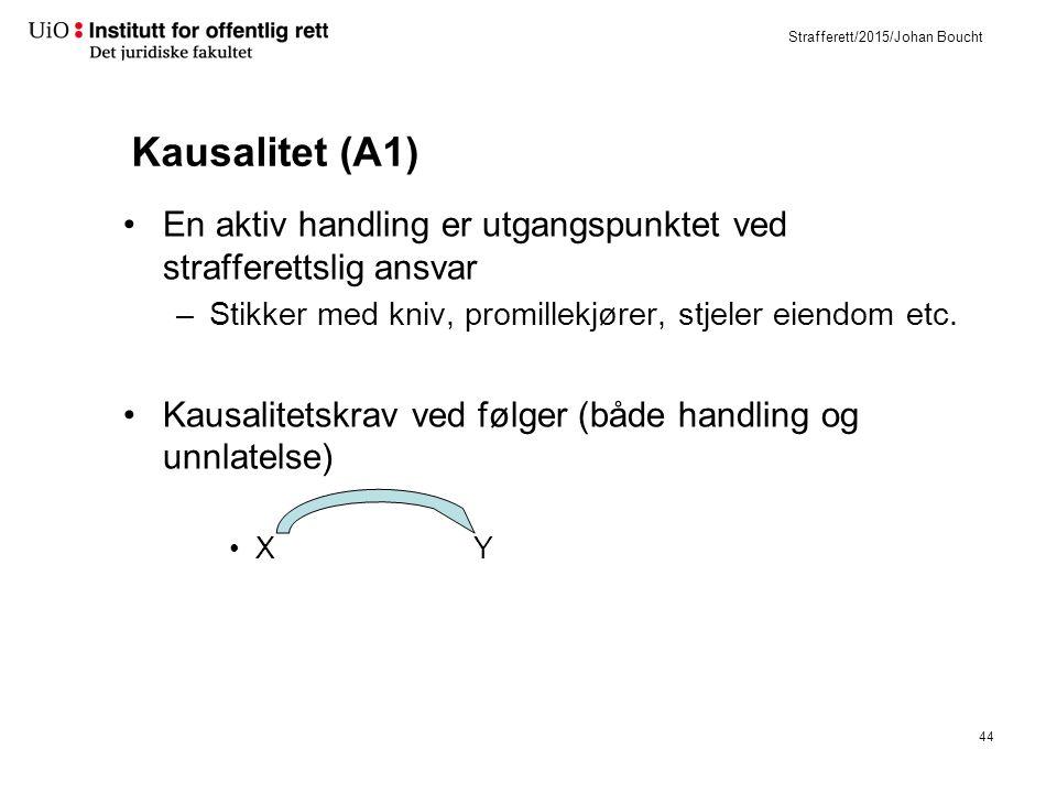 Strafferett/2015/Johan Boucht Kausalitet (A1) En aktiv handling er utgangspunktet ved strafferettslig ansvar –Stikker med kniv, promillekjører, stjeler eiendom etc.