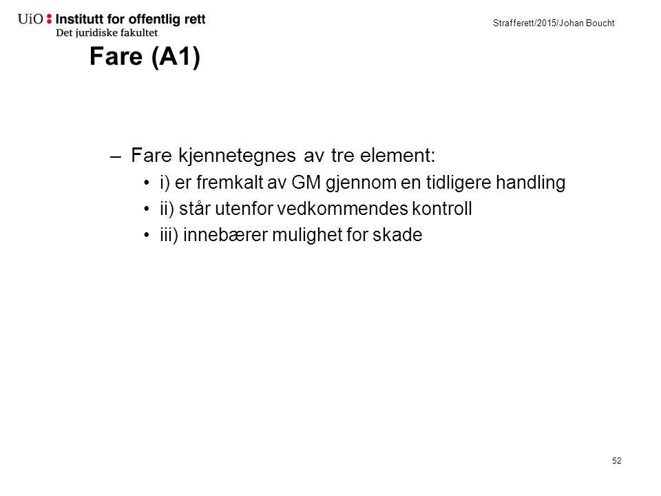 Strafferett/2015/Johan Boucht Fare (A1) –Fare kjennetegnes av tre element: i) er fremkalt av GM gjennom en tidligere handling ii) står utenfor vedkommendes kontroll iii) innebærer mulighet for skade 52