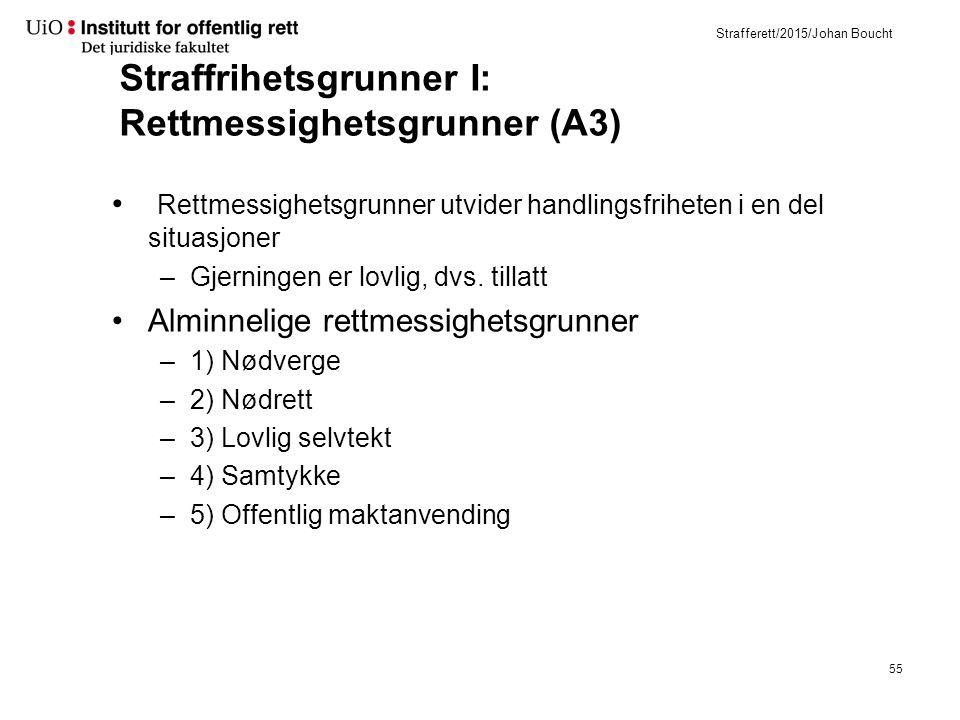 Strafferett/2015/Johan Boucht Straffrihetsgrunner I: Rettmessighetsgrunner (A3) Rettmessighetsgrunner utvider handlingsfriheten i en del situasjoner –Gjerningen er lovlig, dvs.