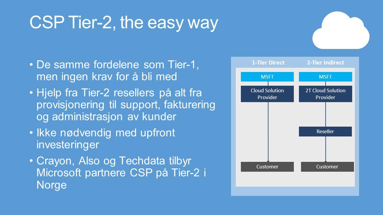 CSP Tier-2, the easy way De samme fordelene som Tier-1, men ingen krav for å bli med Hjelp fra Tier-2 resellers på alt fra provisjonering til support, fakturering og administrasjon av kunder Ikke nødvendig med upfront investeringer Crayon, Also og Techdata tilbyr Microsoft partnere CSP på Tier-2 i Norge 1-Tier Direct2-Tier Indirect MSFT Customer Cloud Solution Provider MSFT Customer 2T Cloud Solution Provider Reseller
