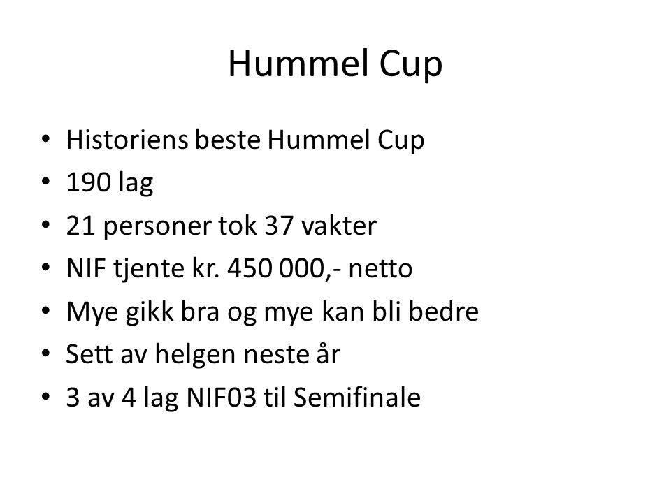 Hummel Cup Historiens beste Hummel Cup 190 lag 21 personer tok 37 vakter NIF tjente kr.