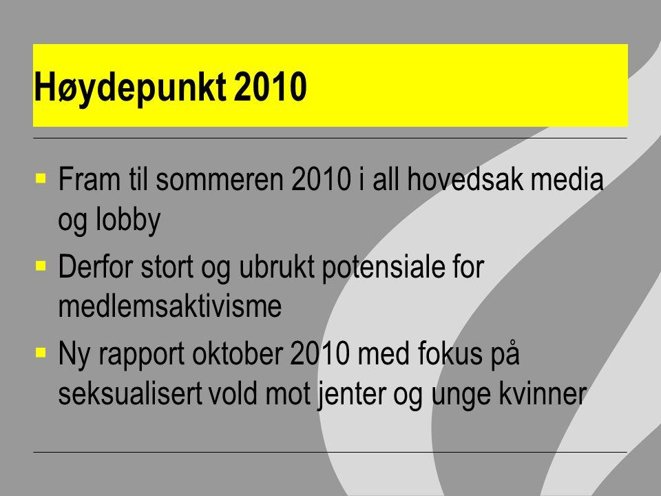 Høydepunkt 2010  Fram til sommeren 2010 i all hovedsak media og lobby  Derfor stort og ubrukt potensiale for medlemsaktivisme  Ny rapport oktober 2010 med fokus på seksualisert vold mot jenter og unge kvinner