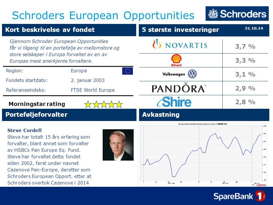 3,7 % 3,3 % 3,1 % 2,9 % 2,8 % Schroders European Opportunities Steve Cordell Steve har totalt 15 års erfaring som forvalter, blant annet som forvalter av HSBCs Pan Europe Eq.
