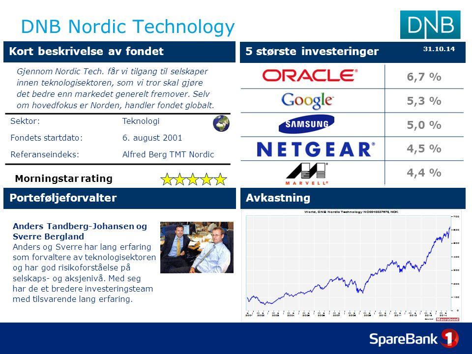 6,7 % 5,3 % 5,0 % 4,5 % 4,4 % DNB Nordic Technology Anders Tandberg-Johansen og Sverre Bergland Anders og Sverre har lang erfaring som forvaltere av teknologisektoren og har god risikoforståelse på selskaps- og aksjenivå.