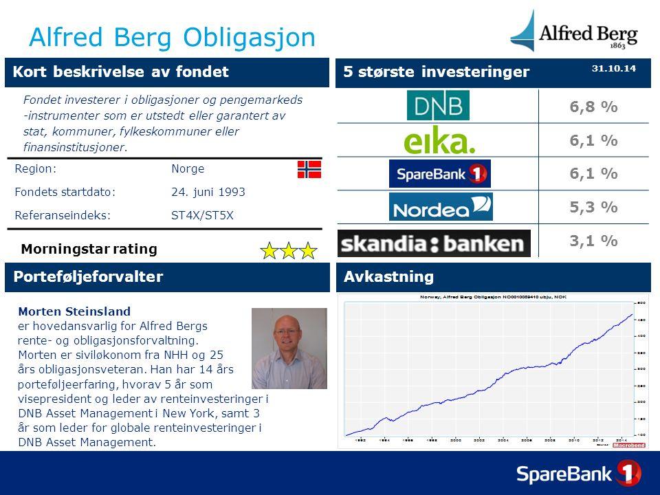 Alfred Berg Obligasjon 6,8 % 6,1 % 5,3 % 3,1 % Porteføljeforvalter Kort beskrivelse av fondet 5 største investeringer Avkastning Morningstar rating Fondet investerer i obligasjoner og pengemarkeds -instrumenter som er utstedt eller garantert av stat, kommuner, fylkeskommuner eller finansinstitusjoner.