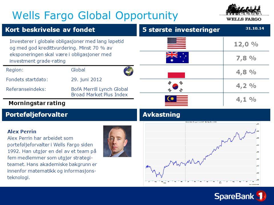 Wells Fargo Global Opportunity 12,0 % 7,8 % 4,8 % 4,2 % 4,1 % Porteføljeforvalter Kort beskrivelse av fondet 5 største investeringer Avkastning Morningstar rating Investerer i globale obligasjoner med lang løpetid og med god kredittvurdering.