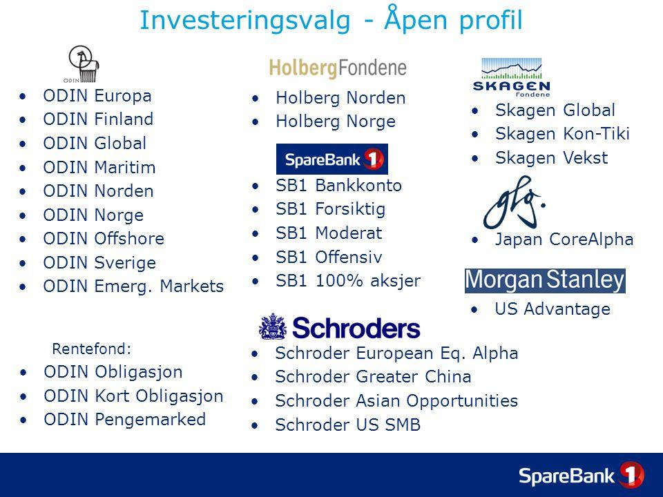 Investeringsvalg - Åpen profil ODIN Europa ODIN Finland ODIN Global ODIN Maritim ODIN Norden ODIN Norge ODIN Offshore ODIN Sverige ODIN Emerg.