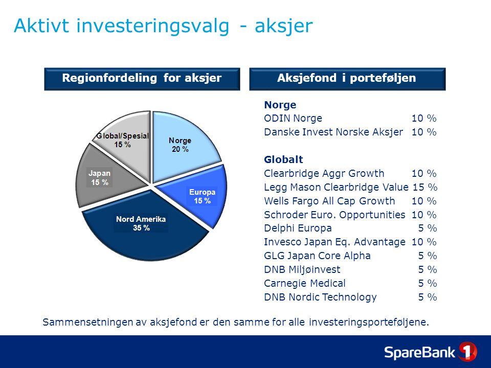 Aktivt investeringsvalg - aksjer Sammensetningen av aksjefond er den samme for alle investeringsporteføljene.