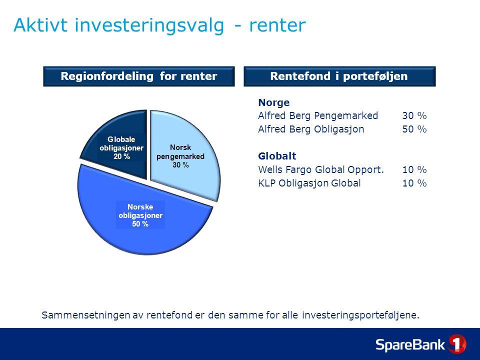 Aktivt investeringsvalg - renter Sammensetningen av rentefond er den samme for alle investeringsporteføljene.