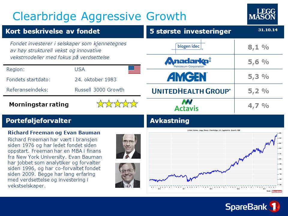 Clearbridge Aggressive Growth 8,1 % 5,6 % 5,3 % 5,2 % 4,7 % Porteføljeforvalter Kort beskrivelse av fondet 5 største investeringer Avkastning Morningstar rating Fondet investerer i selskaper som kjennetegnes av høy strukturell vekst og innovative vekstmodeller med fokus på verdsettelse Region:USA Fondets startdato:24.