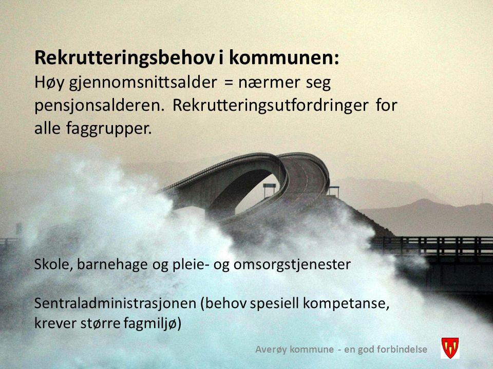Averøy kommune - en god forbindelse Rekrutteringsbehov i kommunen: Høy gjennomsnittsalder = nærmer seg pensjonsalderen. Rekrutteringsutfordringer for