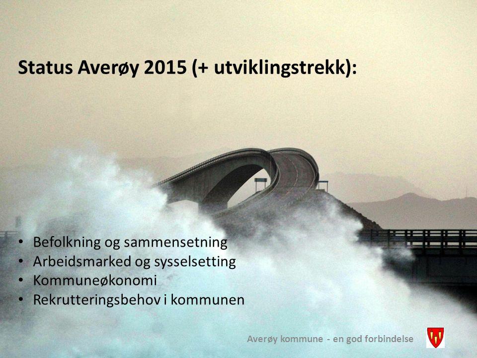 Averøy kommune - en god forbindelse Status Averøy 2015 (+ utviklingstrekk): Befolkning og sammensetning Arbeidsmarked og sysselsetting Kommuneøkonomi