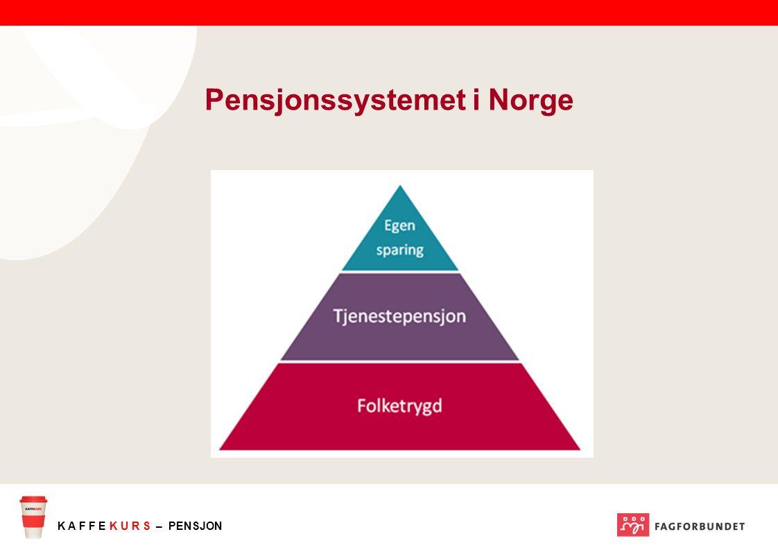 K A F F E K U R S – PENSJON Pensjonssystemet i Norge