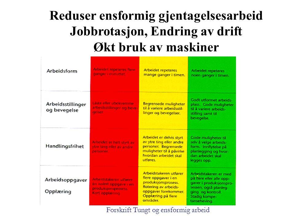 Reduser ensformig gjentagelsesarbeid Jobbrotasjon, Endring av drift Økt bruk av maskiner Forskrift Tungt og ensformig arbeid