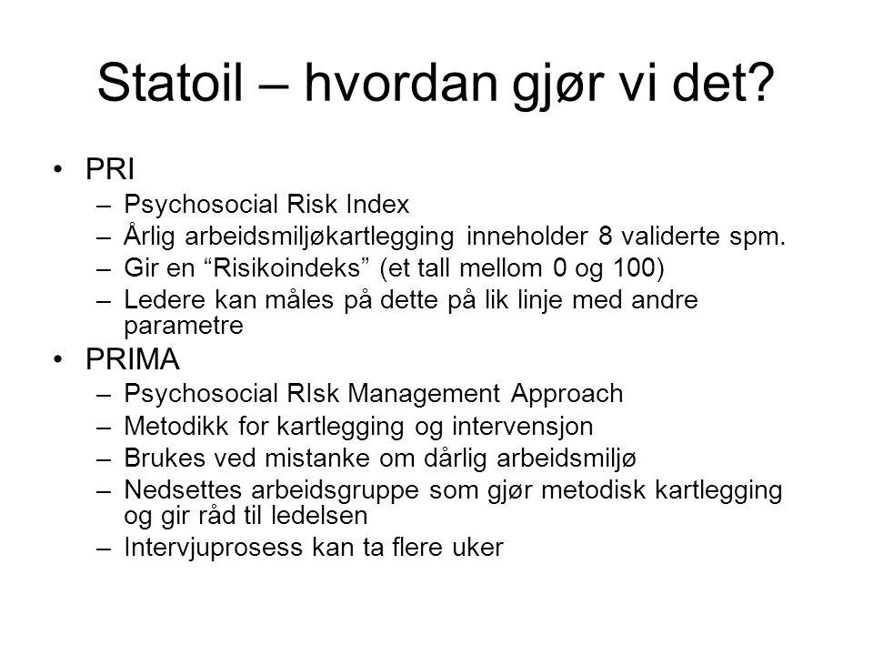 Statoil – hvordan gjør vi det.