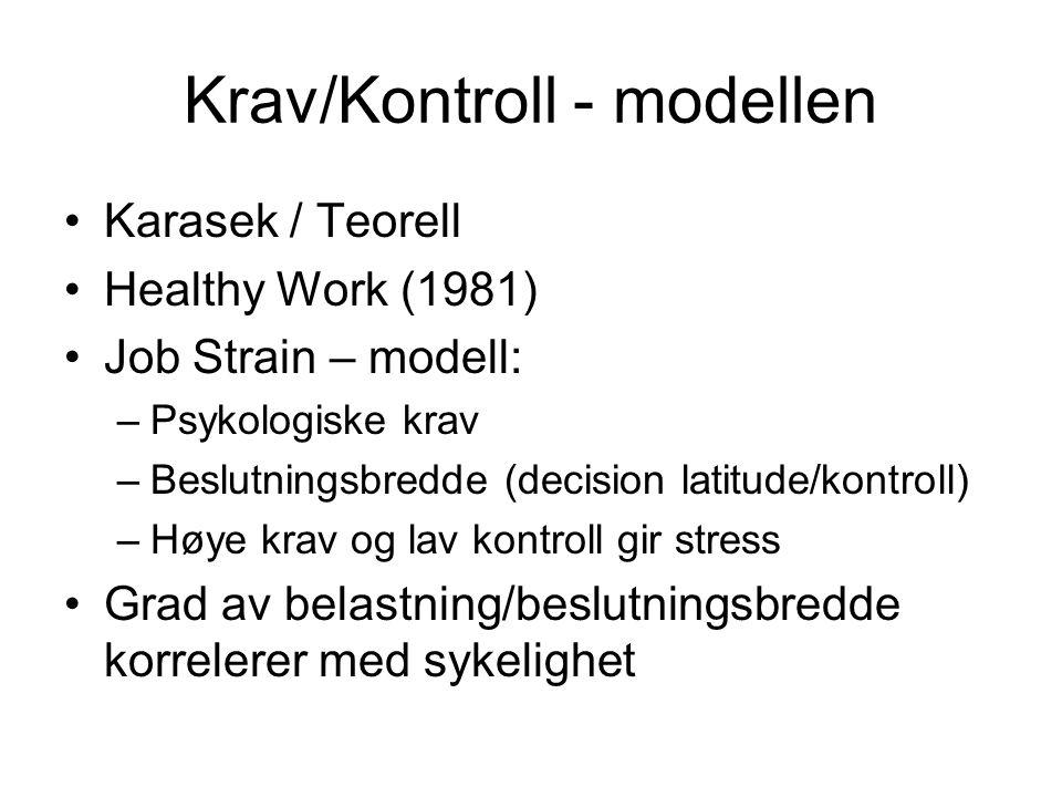 Krav/Kontroll - modellen Karasek / Teorell Healthy Work (1981) Job Strain – modell: –Psykologiske krav –Beslutningsbredde (decision latitude/kontroll) –Høye krav og lav kontroll gir stress Grad av belastning/beslutningsbredde korrelerer med sykelighet