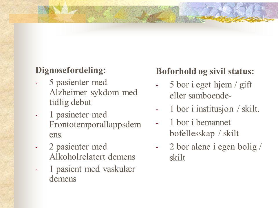 Dignosefordeling: - 5 pasienter med Alzheimer sykdom med tidlig debut - 1 pasineter med Frontotemporallappsdem ens.