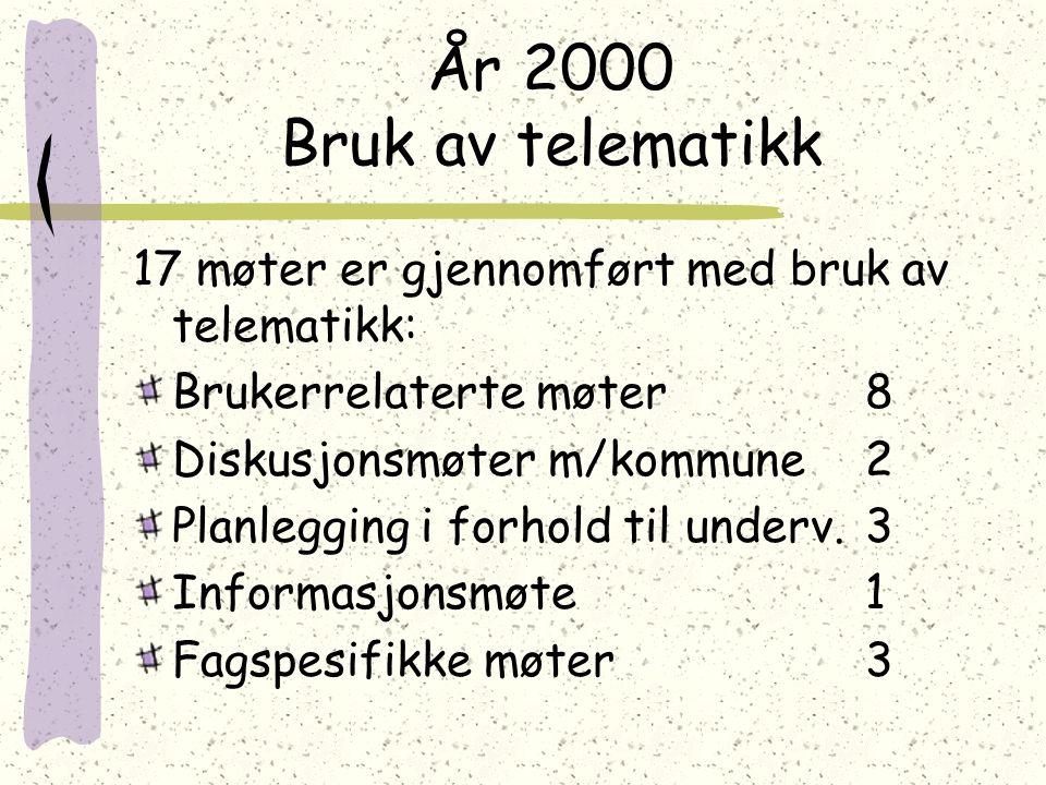År 2000 Bruk av telematikk 17 møter er gjennomført med bruk av telematikk: Brukerrelaterte møter8 Diskusjonsmøter m/kommune2 Planlegging i forhold til
