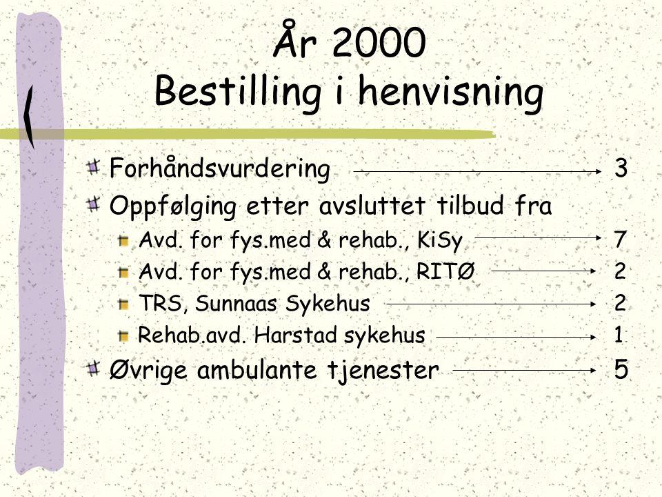 År 2000 Bestilling i henvisning Forhåndsvurdering3 Oppfølging etter avsluttet tilbud fra Avd. for fys.med & rehab., KiSy7 Avd. for fys.med & rehab., R