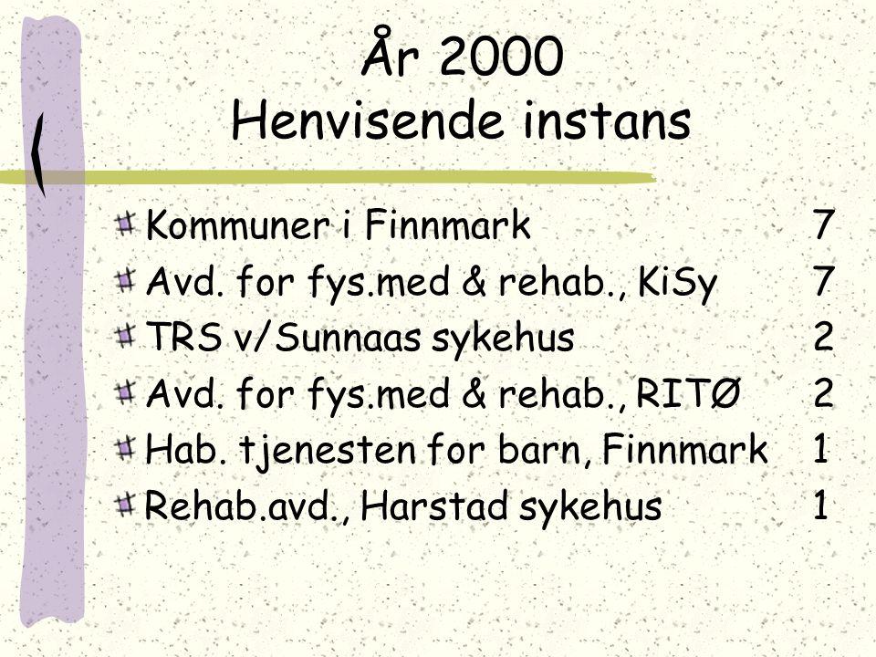 År 2000 Henvisende instans Kommuner i Finnmark7 Avd. for fys.med & rehab., KiSy7 TRS v/Sunnaas sykehus2 Avd. for fys.med & rehab., RITØ2 Hab. tjeneste