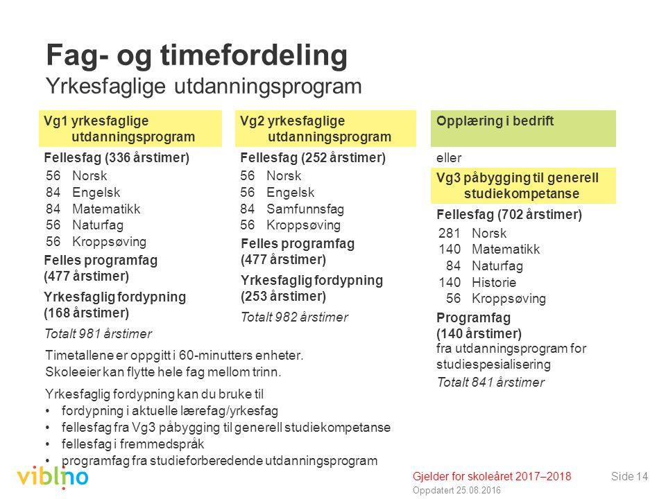 Oppdatert 25.08.2016 Side 14 Fag- og timefordeling Yrkesfaglige utdanningsprogram Timetallene er oppgitt i 60-minutters enheter.