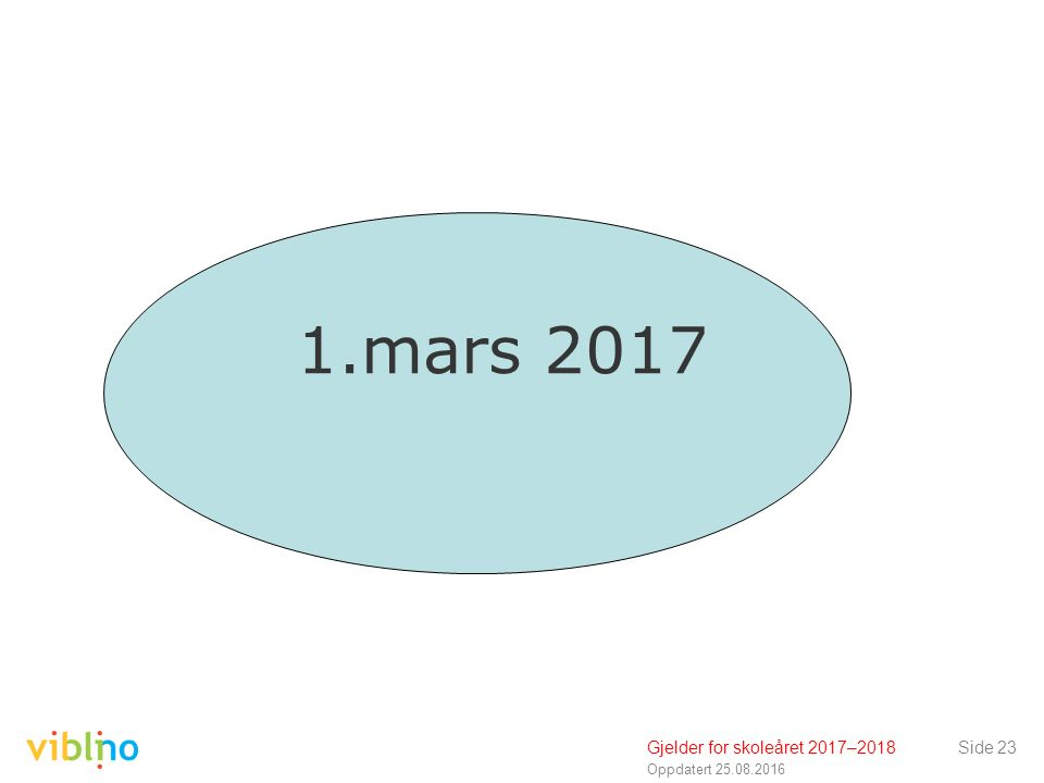 Oppdatert 25.08.2016 Side 23Gjelder for skoleåret 2017–2018 1.mars 2017