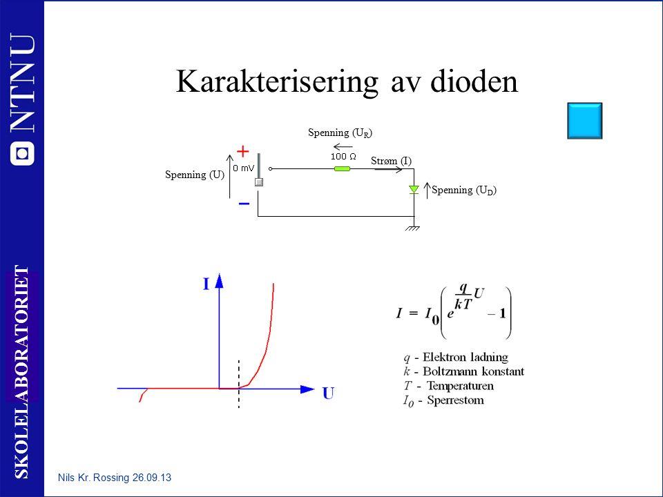 28 SKOLELABORATORIET Karakterisering av dioden Strøm (I) Spenning (U D ) Nils Kr. Rossing 26.09.13 Spenning (U) Spenning (U R ) + ‒