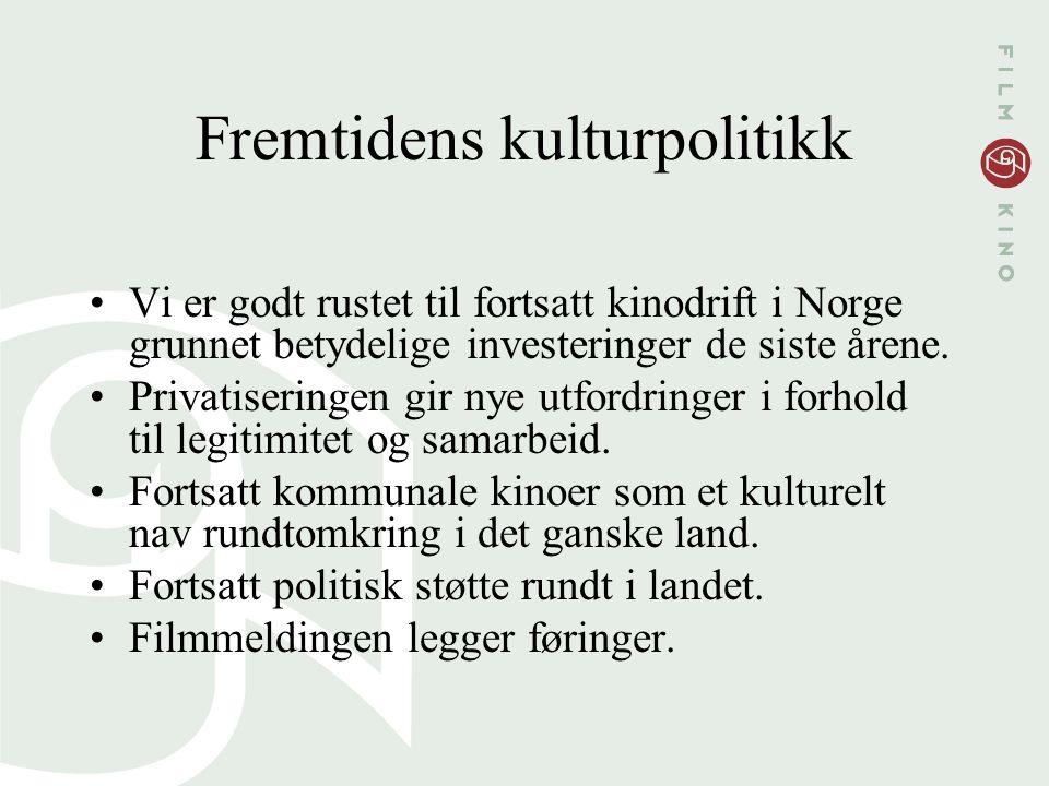 Fremtidens kulturpolitikk Vi er godt rustet til fortsatt kinodrift i Norge grunnet betydelige investeringer de siste årene. Privatiseringen gir nye ut