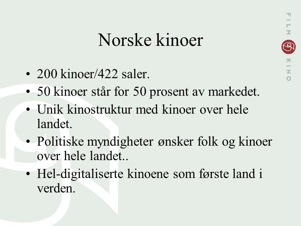 Norske kinoer 200 kinoer/422 saler. 50 kinoer står for 50 prosent av markedet. Unik kinostruktur med kinoer over hele landet. Politiske myndigheter øn