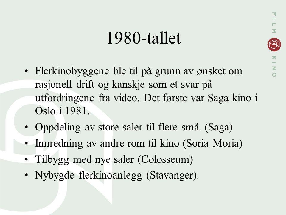1980-tallet Flerkinobyggene ble til på grunn av ønsket om rasjonell drift og kanskje som et svar på utfordringene fra video. Det første var Saga kino