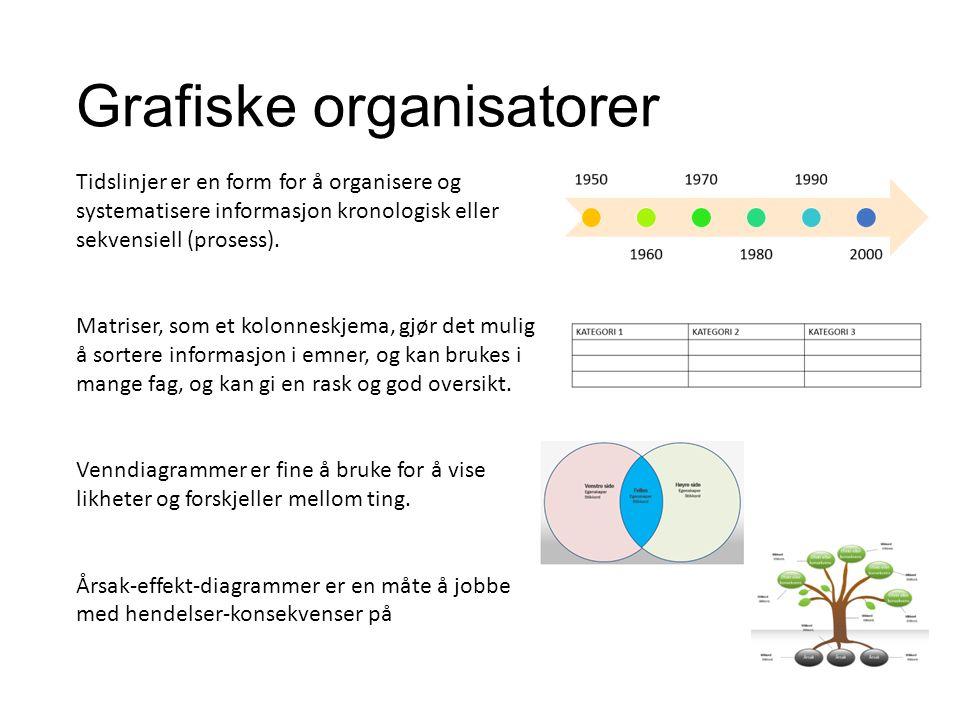 Grafiske organisatorer Tidslinjer er en form for å organisere og systematisere informasjon kronologisk eller sekvensiell (prosess).