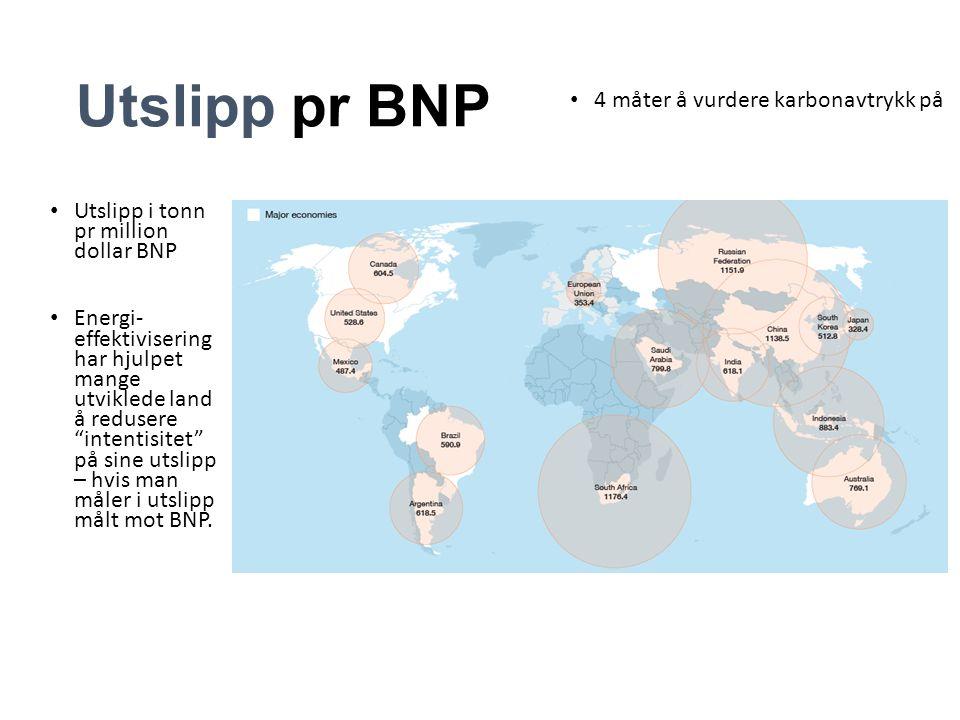 Utslipp pr BNP Utslipp i tonn pr million dollar BNP Energi- effektivisering har hjulpet mange utviklede land å redusere intentisitet på sine utslipp – hvis man måler i utslipp målt mot BNP.